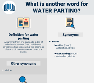 water parting, synonym water parting, another word for water parting, words like water parting, thesaurus water parting