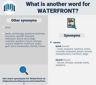 waterfront, synonym waterfront, another word for waterfront, words like waterfront, thesaurus waterfront