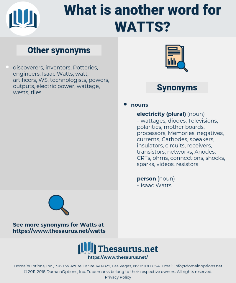 watts, synonym watts, another word for watts, words like watts, thesaurus watts