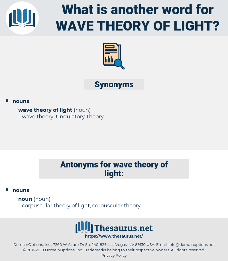 wave theory of light, synonym wave theory of light, another word for wave theory of light, words like wave theory of light, thesaurus wave theory of light