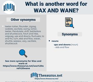 wax and wane, synonym wax and wane, another word for wax and wane, words like wax and wane, thesaurus wax and wane