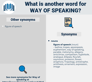 way of speaking, synonym way of speaking, another word for way of speaking, words like way of speaking, thesaurus way of speaking
