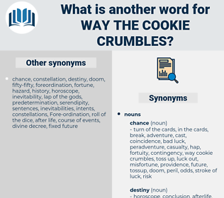 way the cookie crumbles, synonym way the cookie crumbles, another word for way the cookie crumbles, words like way the cookie crumbles, thesaurus way the cookie crumbles