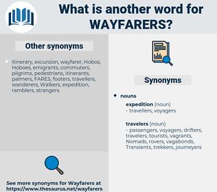 wayfarers, synonym wayfarers, another word for wayfarers, words like wayfarers, thesaurus wayfarers