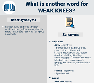 weak knees, synonym weak knees, another word for weak knees, words like weak knees, thesaurus weak knees