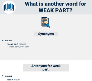 weak part, synonym weak part, another word for weak part, words like weak part, thesaurus weak part