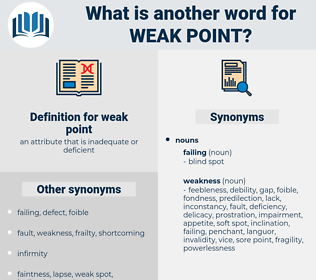 weak point, synonym weak point, another word for weak point, words like weak point, thesaurus weak point