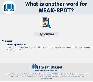 weak spot, synonym weak spot, another word for weak spot, words like weak spot, thesaurus weak spot