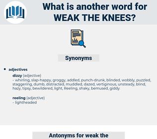 weak the knees, synonym weak the knees, another word for weak the knees, words like weak the knees, thesaurus weak the knees