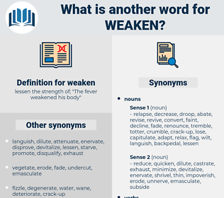 weaken, synonym weaken, another word for weaken, words like weaken, thesaurus weaken