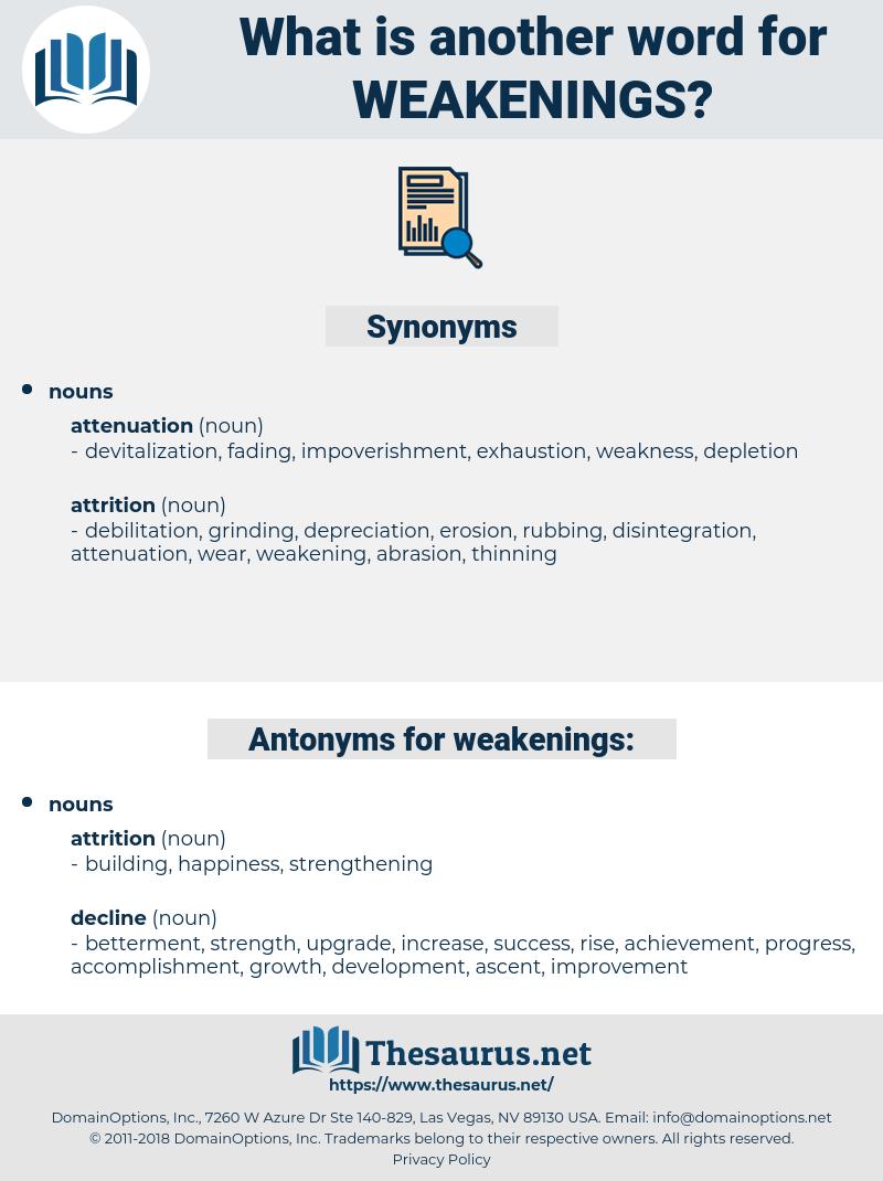weakenings, synonym weakenings, another word for weakenings, words like weakenings, thesaurus weakenings