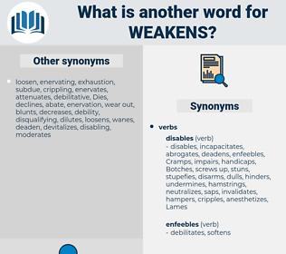 weakens, synonym weakens, another word for weakens, words like weakens, thesaurus weakens