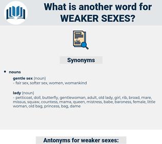 weaker sexes, synonym weaker sexes, another word for weaker sexes, words like weaker sexes, thesaurus weaker sexes