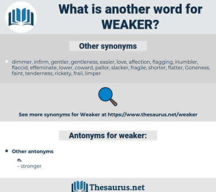 weaker, synonym weaker, another word for weaker, words like weaker, thesaurus weaker