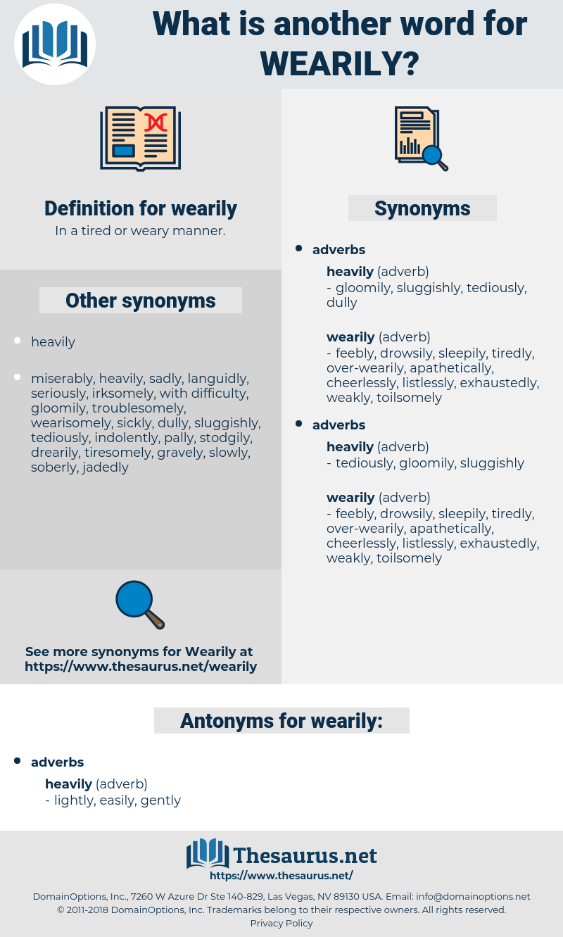 wearily, synonym wearily, another word for wearily, words like wearily, thesaurus wearily