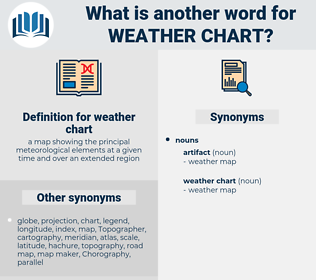 weather chart, synonym weather chart, another word for weather chart, words like weather chart, thesaurus weather chart