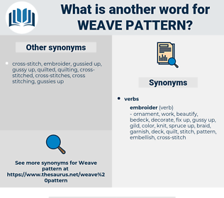 weave pattern, synonym weave pattern, another word for weave pattern, words like weave pattern, thesaurus weave pattern