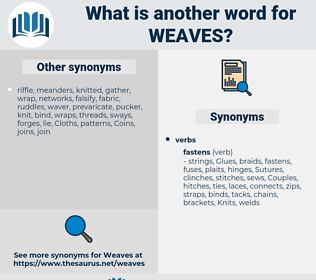 weaves, synonym weaves, another word for weaves, words like weaves, thesaurus weaves
