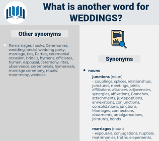 weddings, synonym weddings, another word for weddings, words like weddings, thesaurus weddings