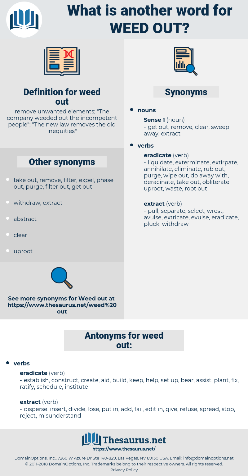 weed out, synonym weed out, another word for weed out, words like weed out, thesaurus weed out