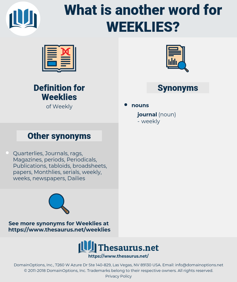 Weeklies, synonym Weeklies, another word for Weeklies, words like Weeklies, thesaurus Weeklies