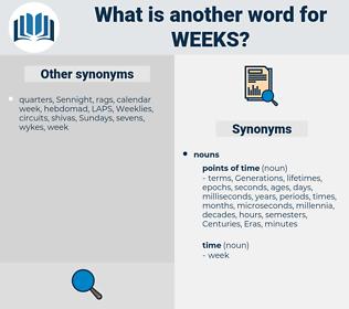weeks, synonym weeks, another word for weeks, words like weeks, thesaurus weeks