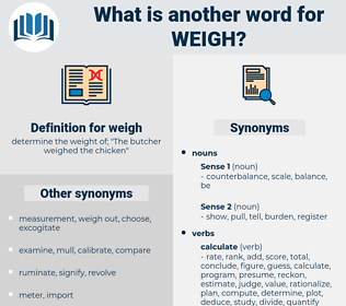 weigh, synonym weigh, another word for weigh, words like weigh, thesaurus weigh