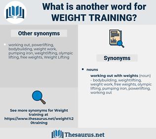 weight training, synonym weight training, another word for weight training, words like weight training, thesaurus weight training