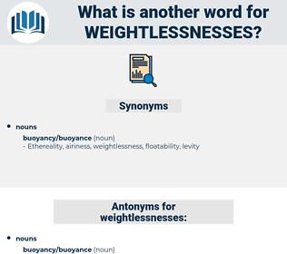 weightlessnesses, synonym weightlessnesses, another word for weightlessnesses, words like weightlessnesses, thesaurus weightlessnesses
