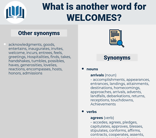 welcomes, synonym welcomes, another word for welcomes, words like welcomes, thesaurus welcomes