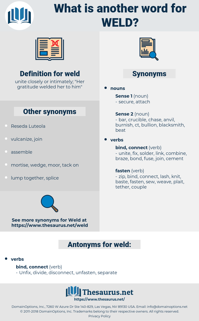 weld, synonym weld, another word for weld, words like weld, thesaurus weld
