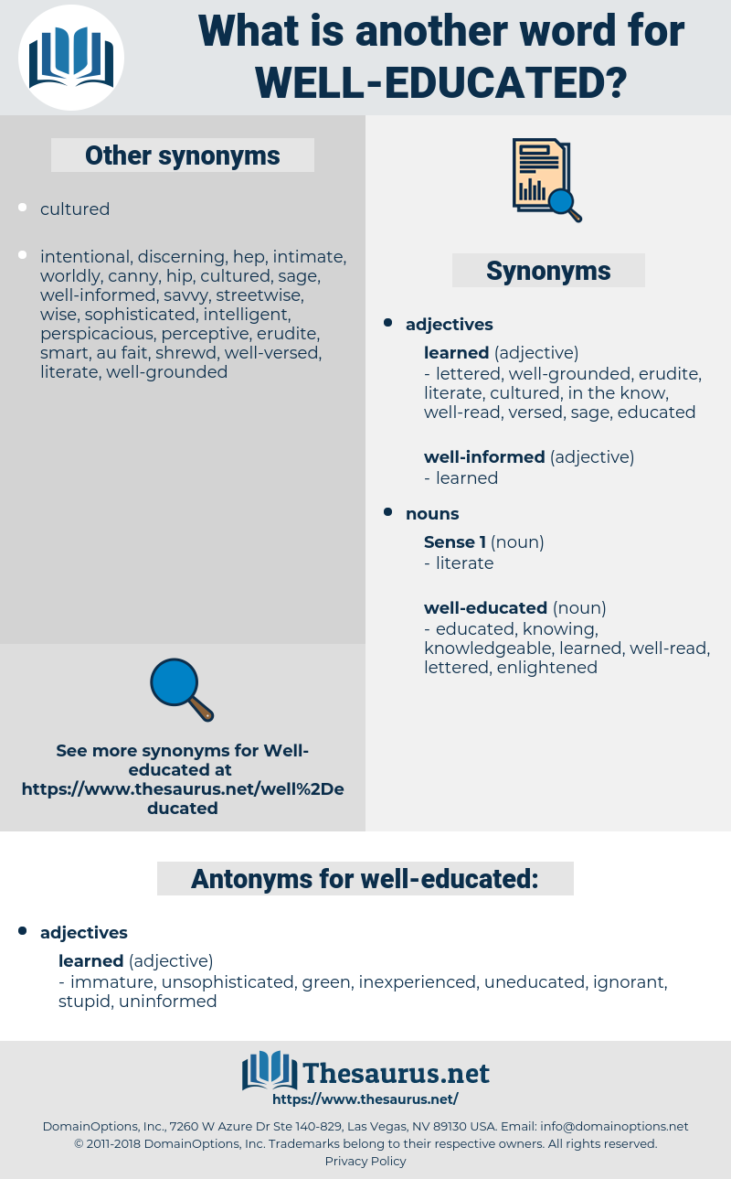 well-educated, synonym well-educated, another word for well-educated, words like well-educated, thesaurus well-educated