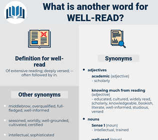 well-read, synonym well-read, another word for well-read, words like well-read, thesaurus well-read