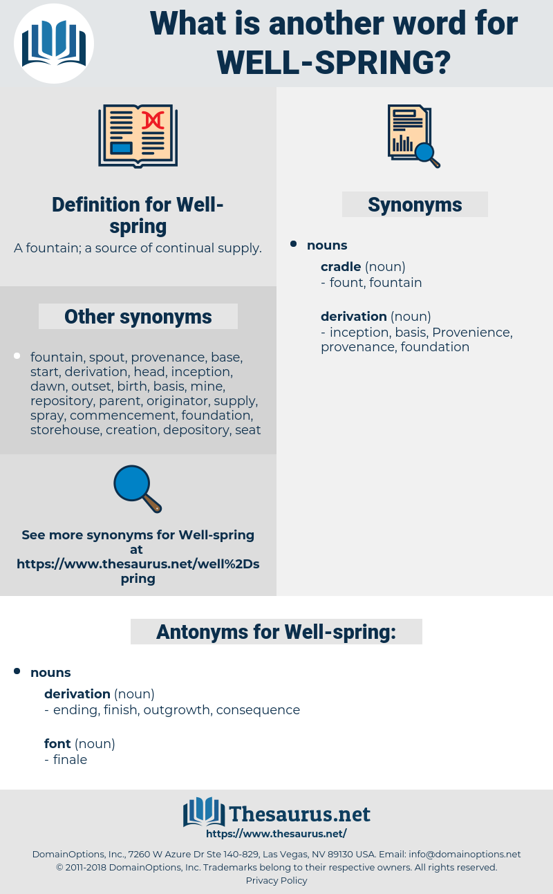 Well-spring, synonym Well-spring, another word for Well-spring, words like Well-spring, thesaurus Well-spring