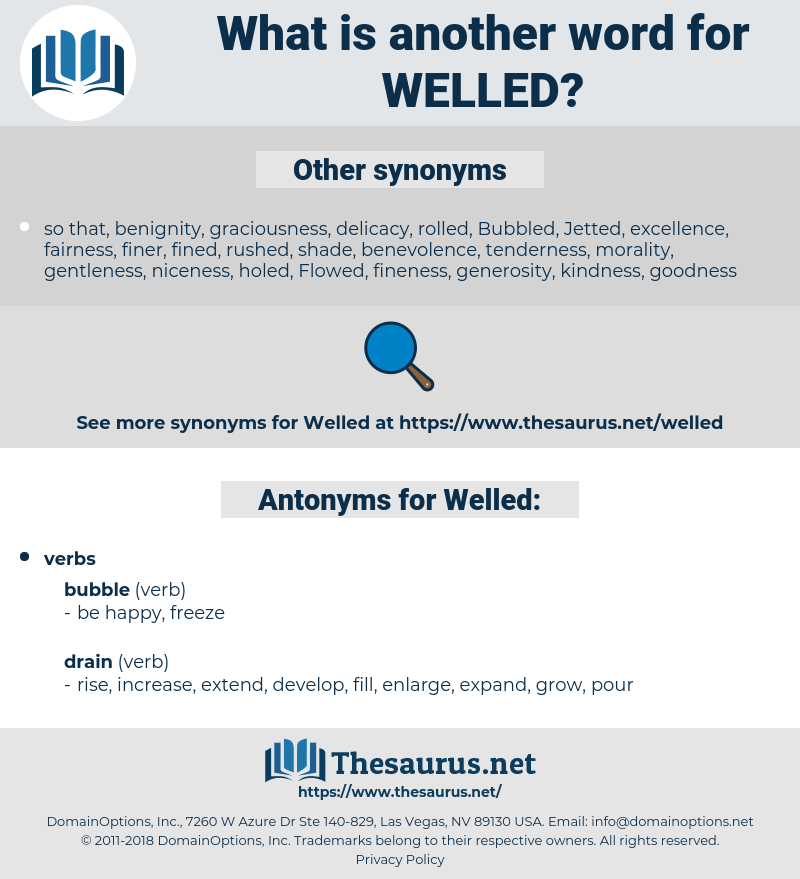 Welled, synonym Welled, another word for Welled, words like Welled, thesaurus Welled