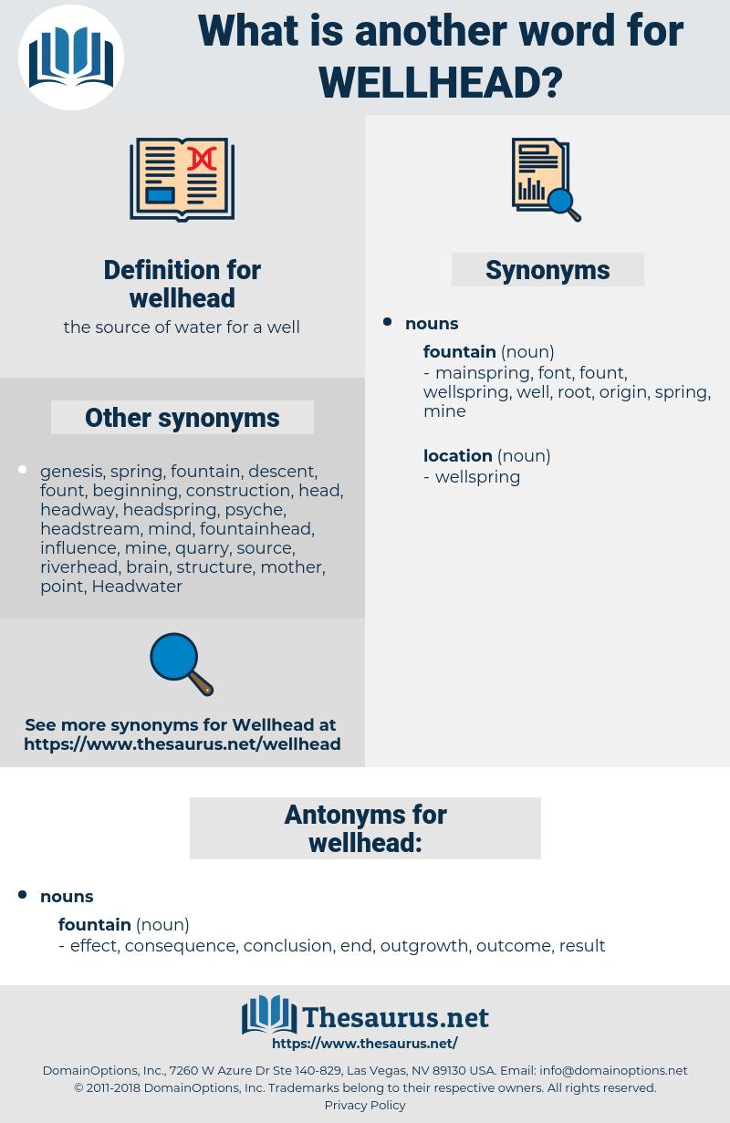 wellhead, synonym wellhead, another word for wellhead, words like wellhead, thesaurus wellhead