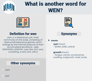 wen, synonym wen, another word for wen, words like wen, thesaurus wen