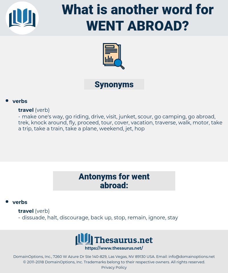 went abroad, synonym went abroad, another word for went abroad, words like went abroad, thesaurus went abroad