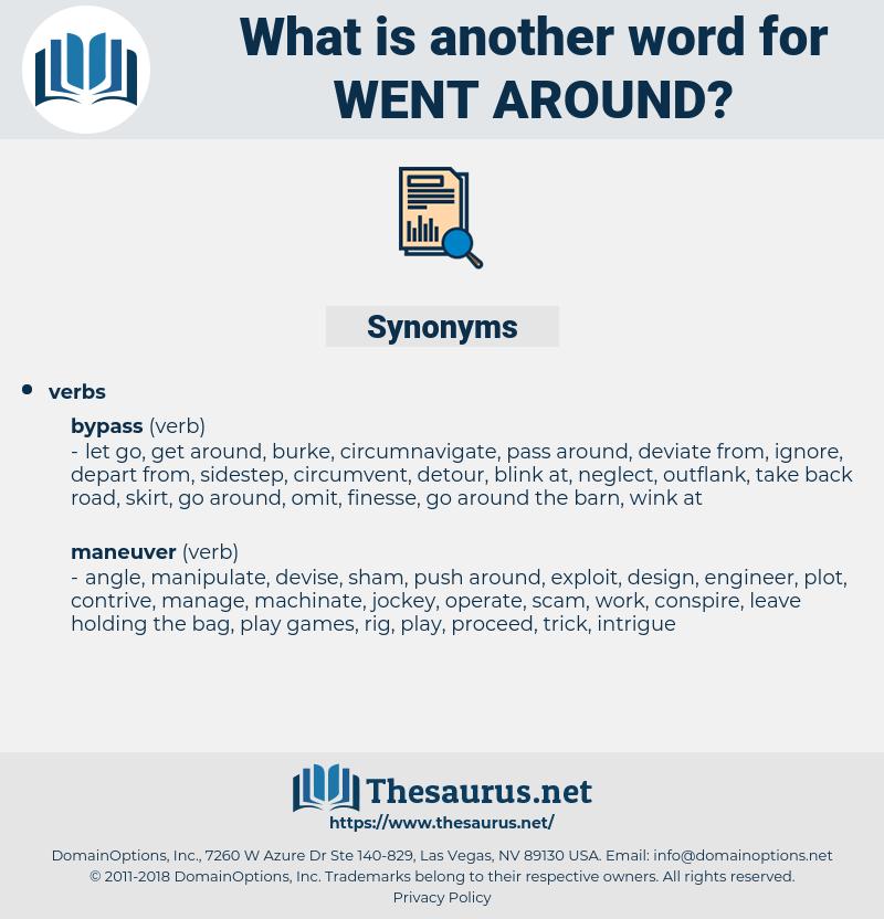 went around, synonym went around, another word for went around, words like went around, thesaurus went around