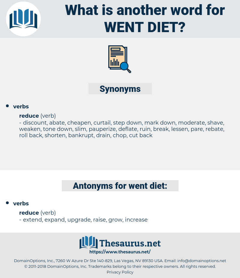 went diet, synonym went diet, another word for went diet, words like went diet, thesaurus went diet