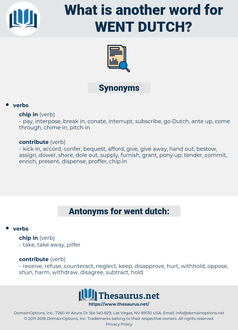 went dutch, synonym went dutch, another word for went dutch, words like went dutch, thesaurus went dutch