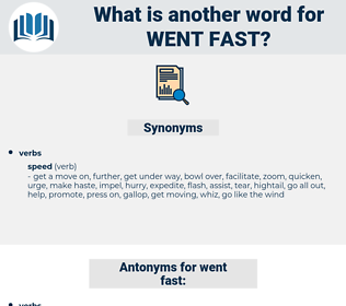 went fast, synonym went fast, another word for went fast, words like went fast, thesaurus went fast
