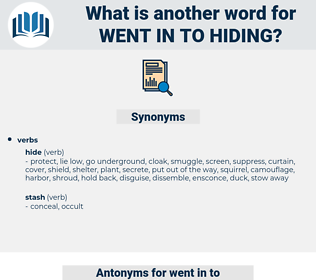 went in to hiding, synonym went in to hiding, another word for went in to hiding, words like went in to hiding, thesaurus went in to hiding