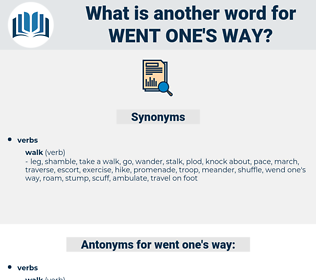 went one's way, synonym went one's way, another word for went one's way, words like went one's way, thesaurus went one's way