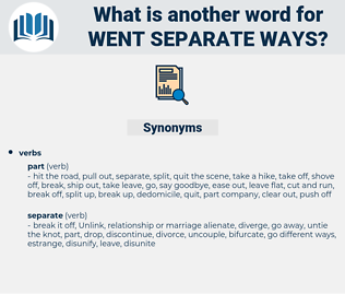 went separate ways, synonym went separate ways, another word for went separate ways, words like went separate ways, thesaurus went separate ways