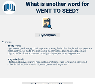 went to seed, synonym went to seed, another word for went to seed, words like went to seed, thesaurus went to seed