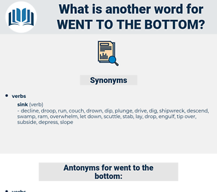 went to the bottom, synonym went to the bottom, another word for went to the bottom, words like went to the bottom, thesaurus went to the bottom