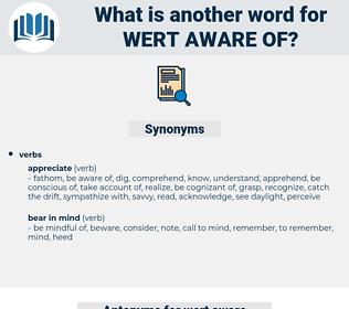 wert aware of, synonym wert aware of, another word for wert aware of, words like wert aware of, thesaurus wert aware of