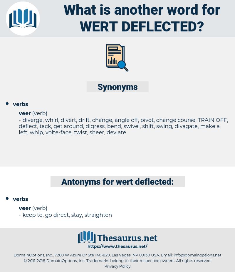 wert deflected, synonym wert deflected, another word for wert deflected, words like wert deflected, thesaurus wert deflected