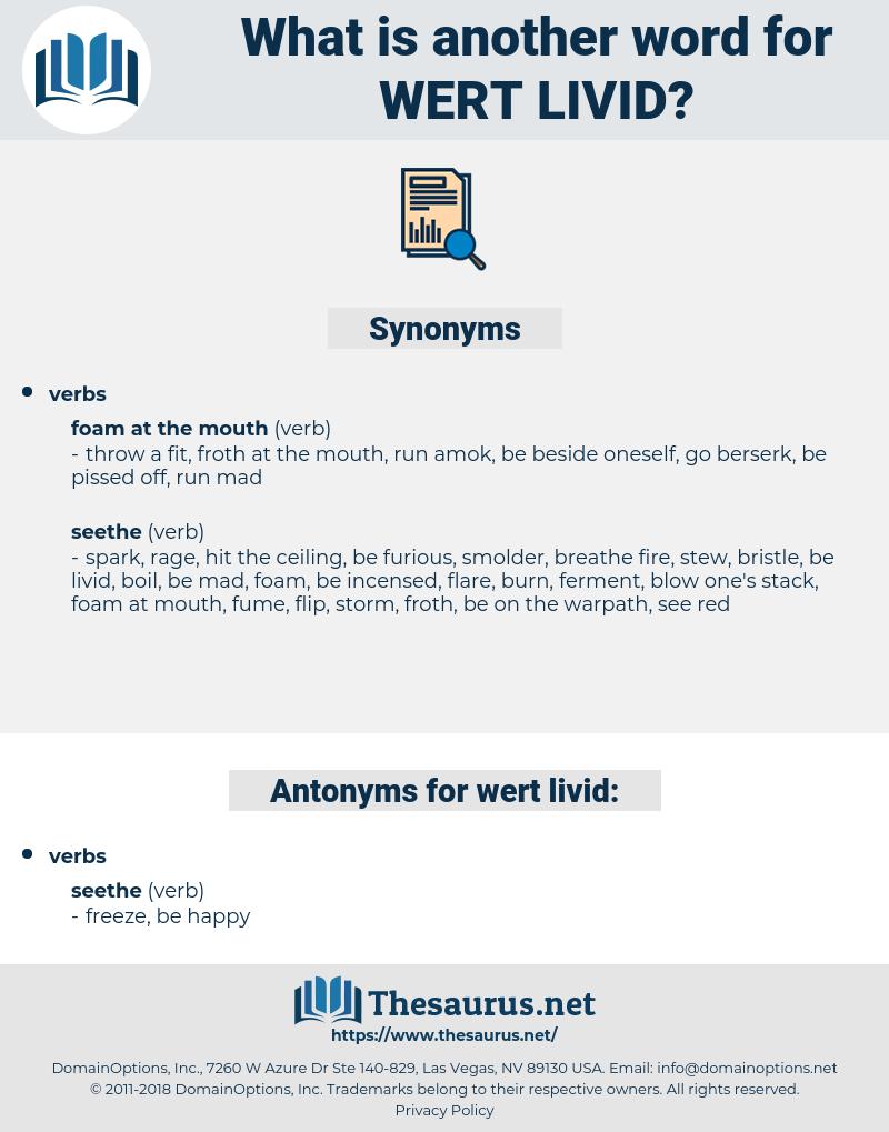 wert livid, synonym wert livid, another word for wert livid, words like wert livid, thesaurus wert livid